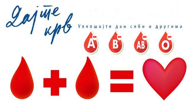 Akcije dobrovoljnog davanja krvi, ove sedmice u Smederevu i Velikoj Plani